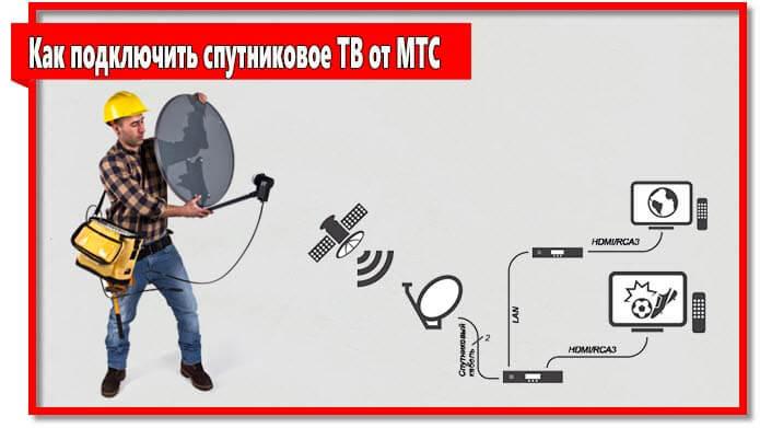 В идеале установкой оборудования должен заниматься специалист. Если такой возможности у вас нет, можно попробовать выполнить установку и настройку спутникового ТВ МТС самостоятельно.